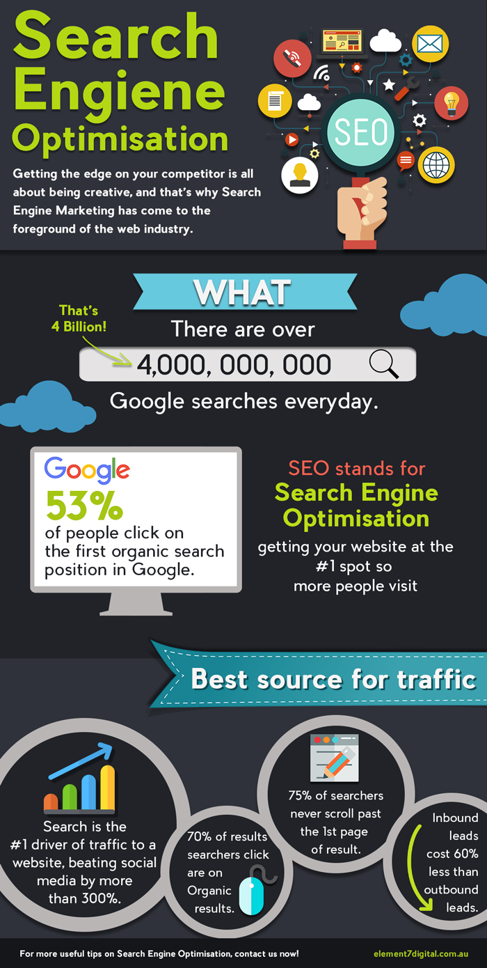 search-engine-optimisation-infographic