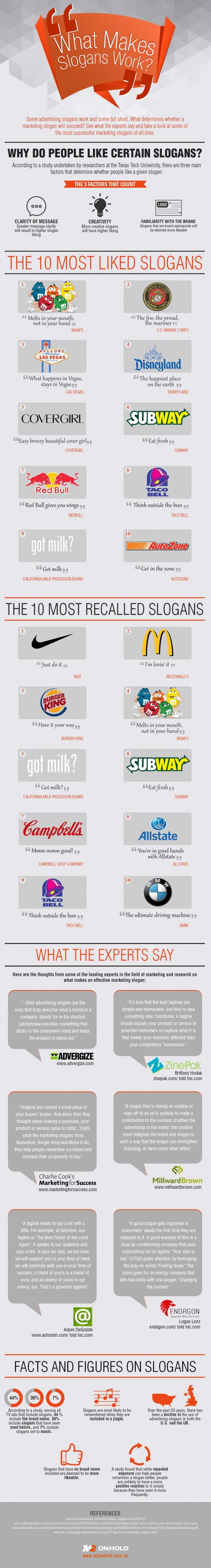 Create Killer Brand Slogans Your Audience Gets!! - Content